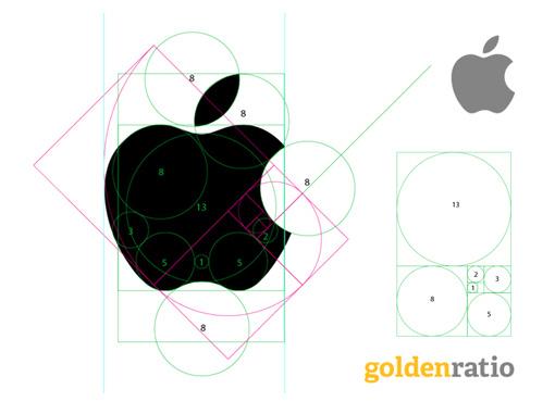 création logo et nombre-or